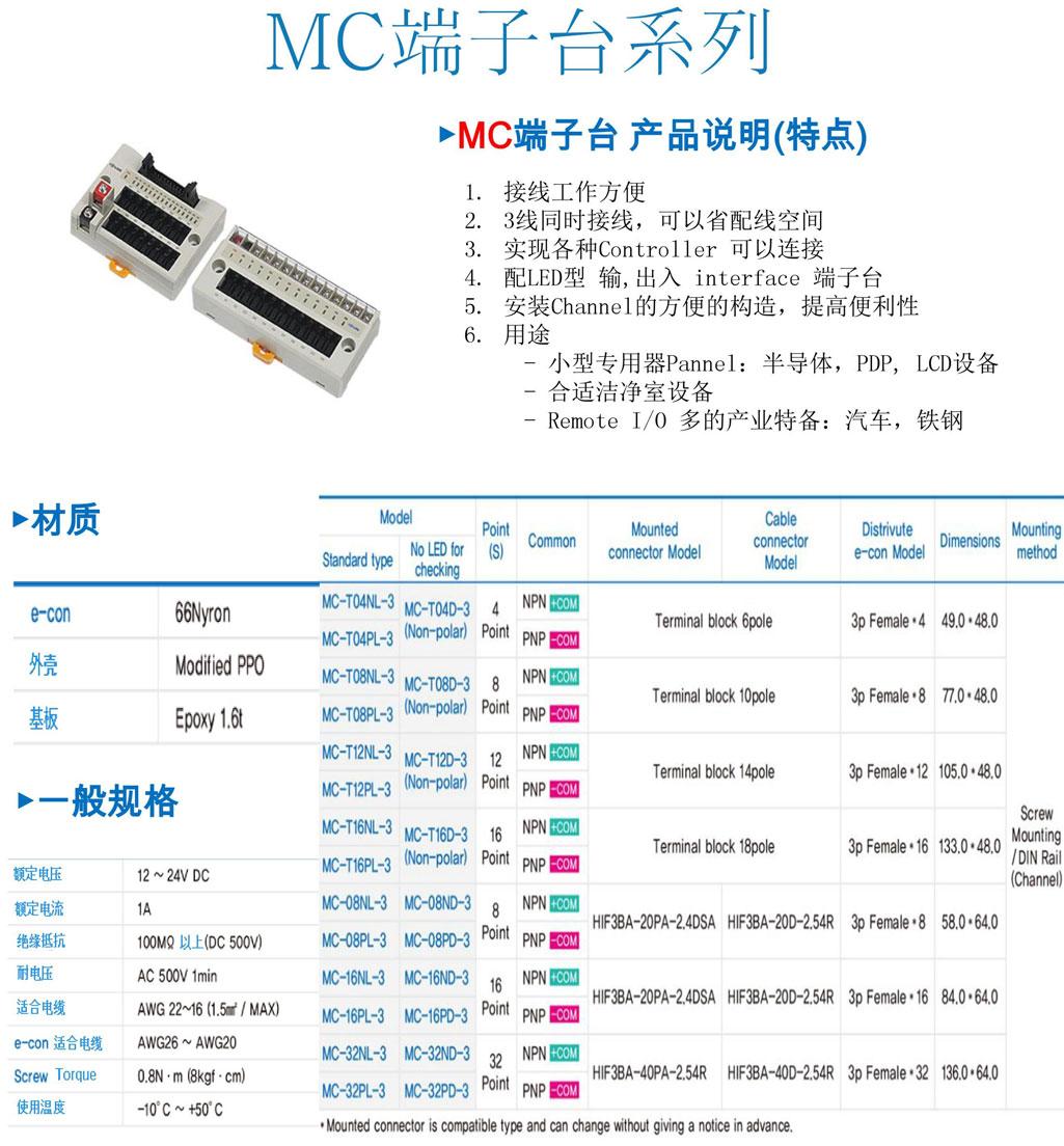 MC-T04NL-3、MC-T04PL-3、MC-T08NL-3、MC-T08PL-3、MC-T12NL-3、MC-T12PL-3、MC-T16NL-3、MC-T16PL-3、MC-08NL-3、MC-08PL-3、MC-16NL-3、MC-16PL-3、MC-32NL-3、MC-32P1-3
